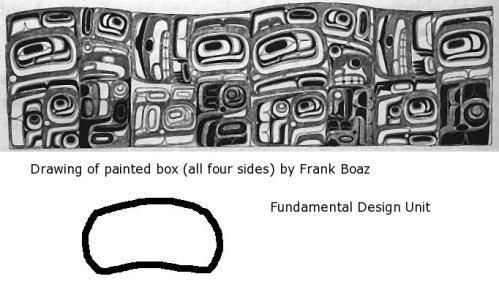 Native American box design