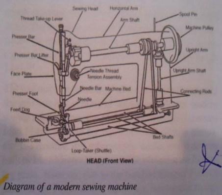 modern sewing